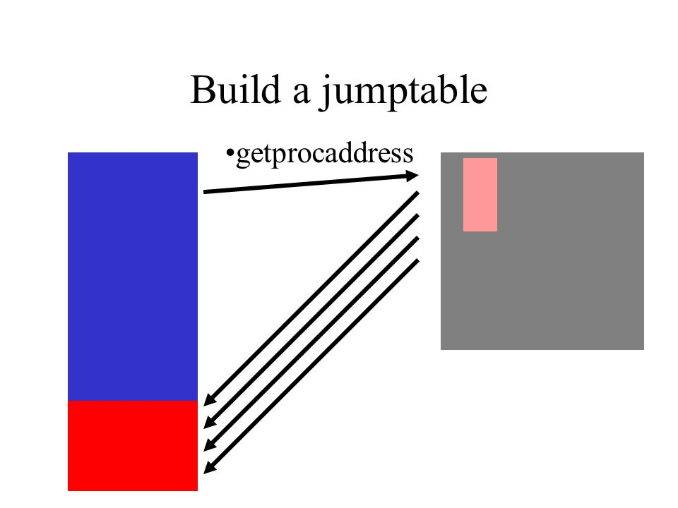 Build a jumptable getprocaddress