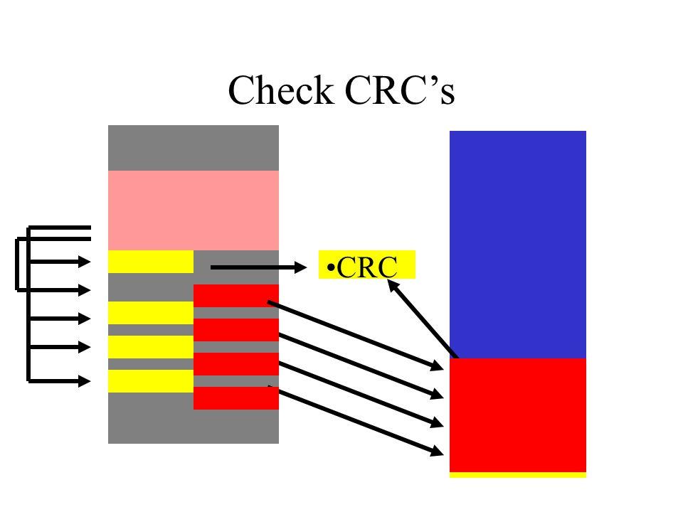 Check CRCs CRC