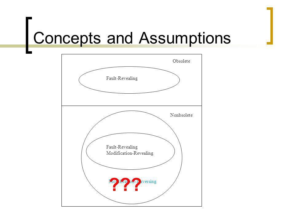 Obsolete Nonbsolete Fault-Revealing Modification-Revealing Modification-Traversing Concepts and Assumptions ???