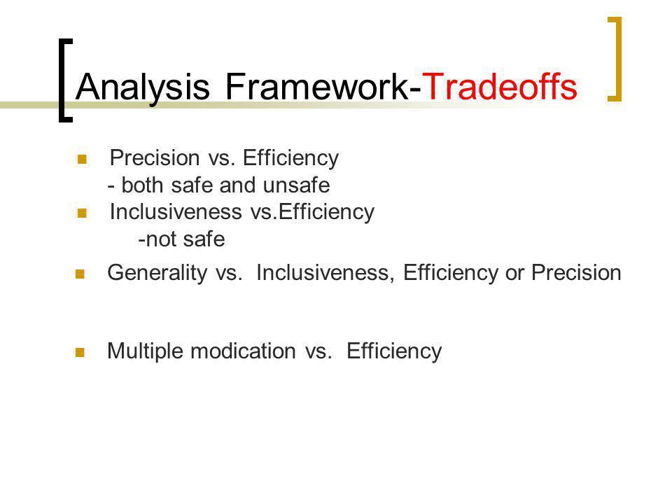 Analysis Framework-Tradeoffs Precision vs. Efficiency - both safe and unsafe Inclusiveness vs.Efficiency -not safe Generality vs. Inclusiveness, Effic