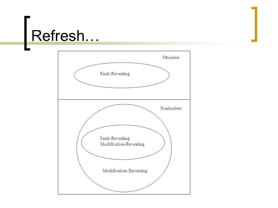 Obsolete Nonbsolete Fault-Revealing Modification-Revealing Modification-Traversing Refresh…