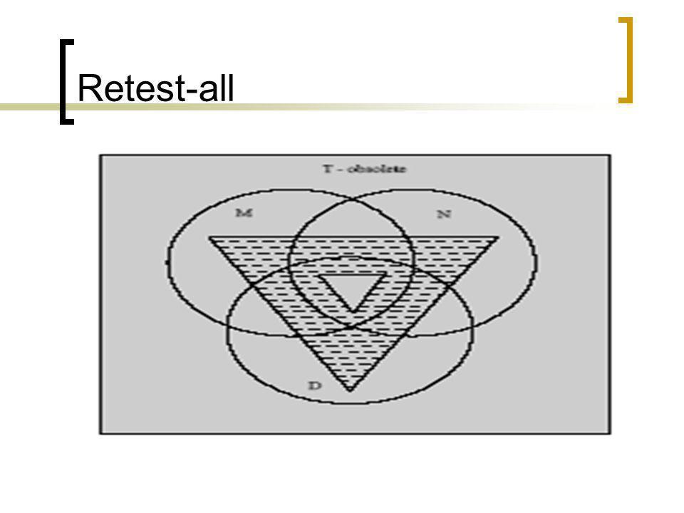 Retest-all