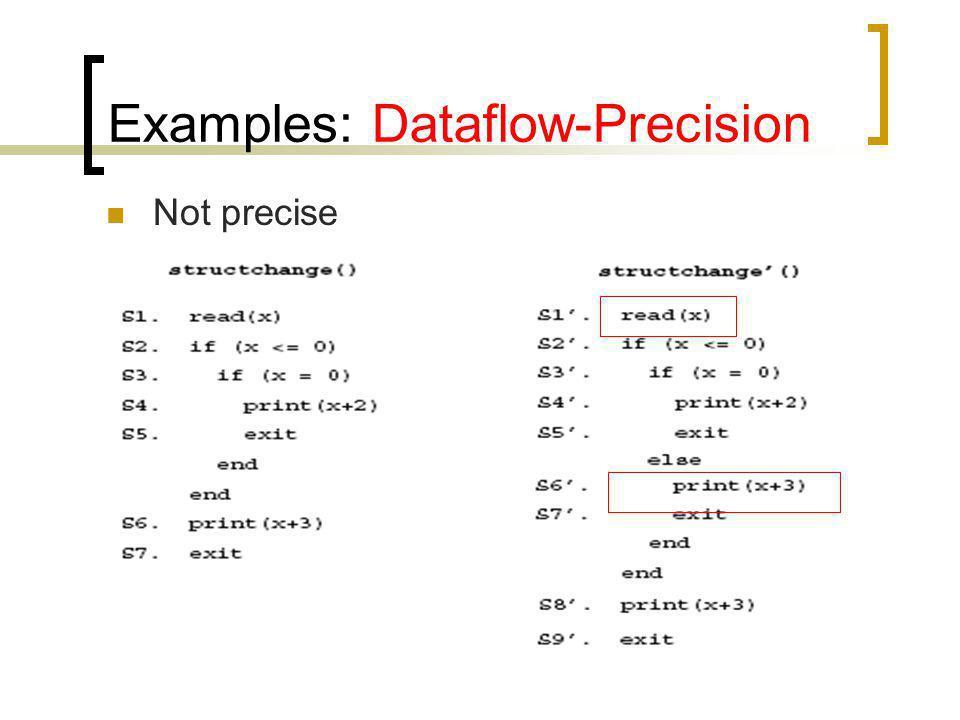 Examples: Dataflow-Precision Not precise