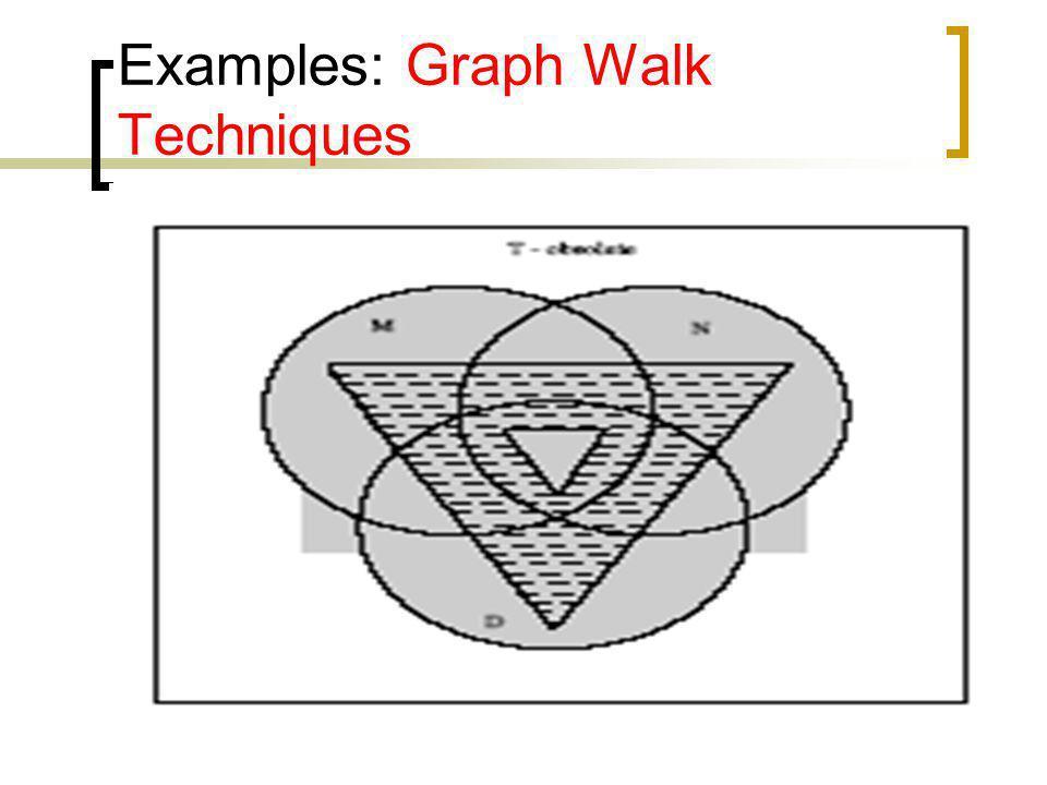 Examples: Graph Walk Techniques