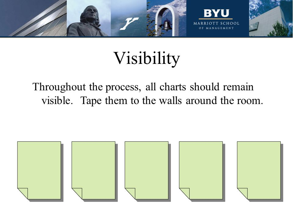 Visibility Throughout the process, all charts should remain visible.