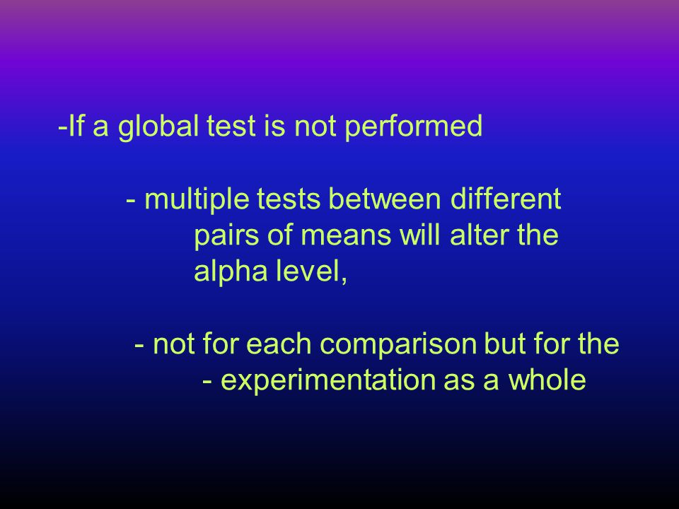 For example, if four drug levels with their six possible combinations are to be compared, and each comparison is made by using Alpha =.05, -there is a 5% chance that each comparison will falsely be called significant;