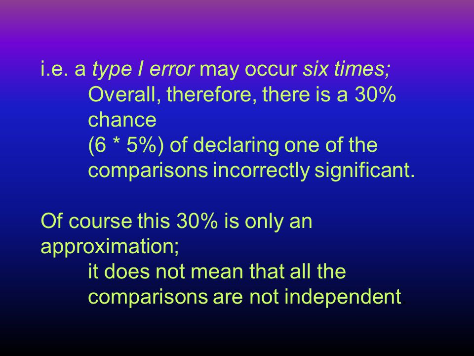 i.e. a type I error may occur six times; Overall, therefore, there is a 30% chance (6 * 5%) of declaring one of the comparisons incorrectly significan