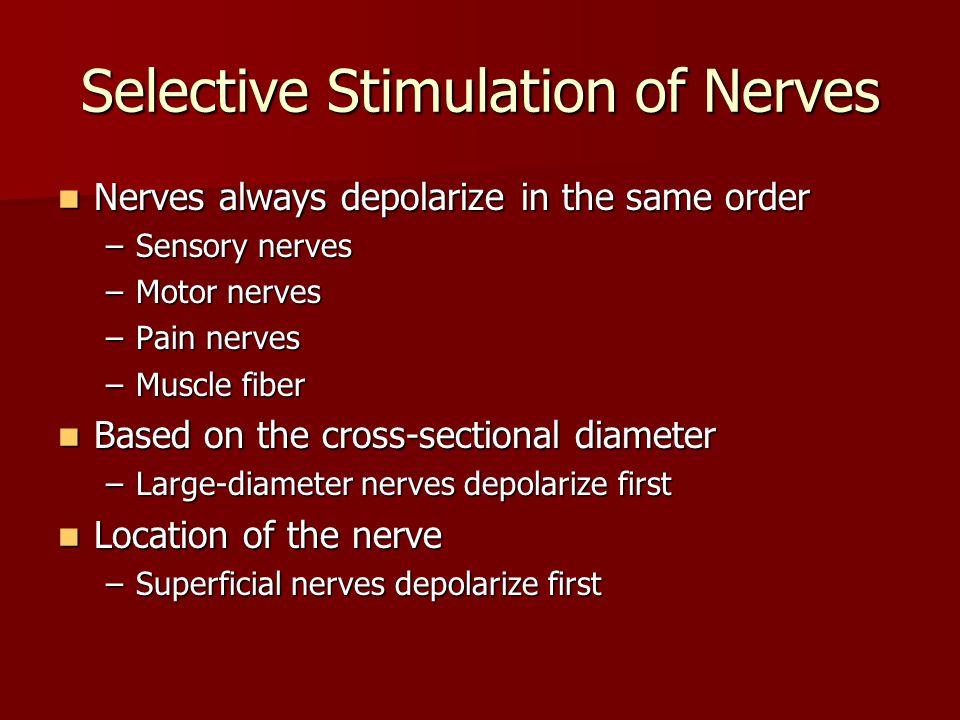 Selective Stimulation of Nerves Nerves always depolarize in the same order Nerves always depolarize in the same order –Sensory nerves –Motor nerves –Pain nerves –Muscle fiber Based on the cross-sectional diameter Based on the cross-sectional diameter –Large-diameter nerves depolarize first Location of the nerve Location of the nerve –Superficial nerves depolarize first