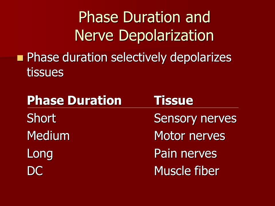 Phase Duration and Nerve Depolarization Phase duration selectively depolarizes tissues Phase duration selectively depolarizes tissues Phase DurationTissue ShortSensory nerves MediumMotor nerves LongPain nerves DCMuscle fiber