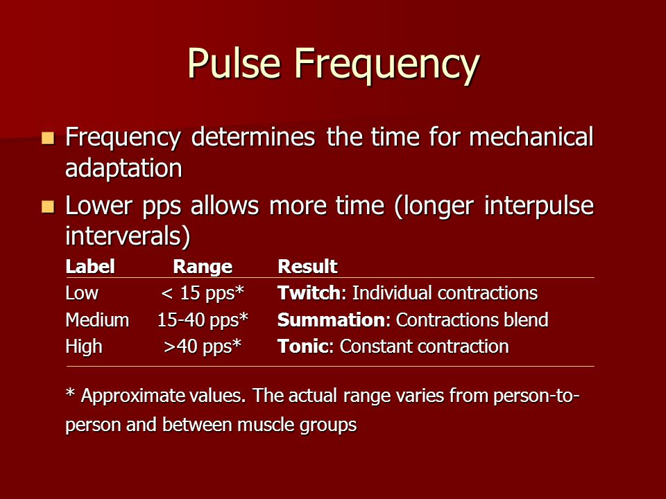 Pulse Frequency Frequency determines the time for mechanical adaptation Frequency determines the time for mechanical adaptation Lower pps allows more time (longer interpulse interverals) Lower pps allows more time (longer interpulse interverals) LabelRangeResult Low < 15 pps* Twitch: Individual contractions Medium15-40 pps* Summation: Contractions blend High >40 pps* Tonic: Constant contraction * Approximate values.