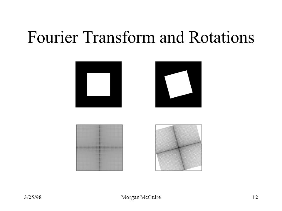 3/25/98Morgan McGuire12 Fourier Transform and Rotations