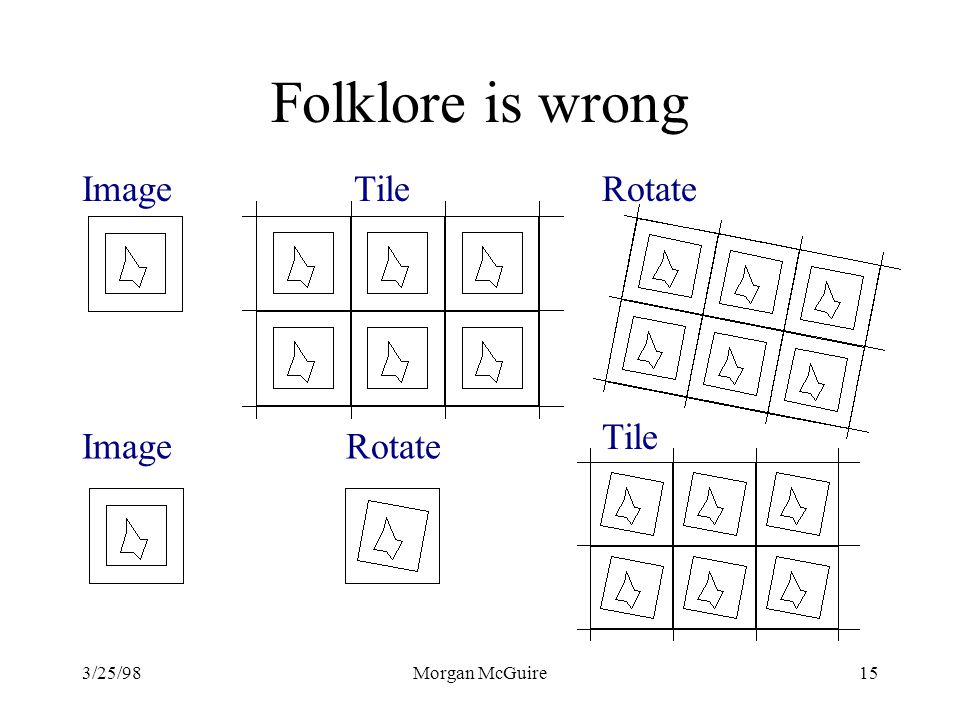 3/25/98Morgan McGuire15 Folklore is wrong Image Tile Rotate