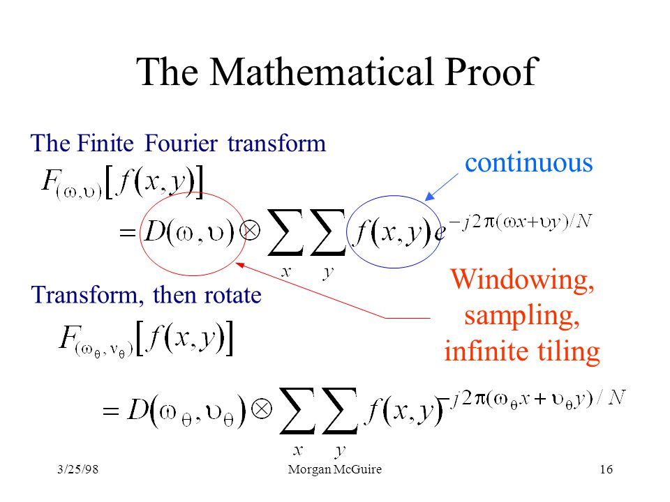 3/25/98Morgan McGuire16 The Mathematical Proof Transform, then rotate The Finite Fourier transform Windowing, sampling, infinite tiling continuous