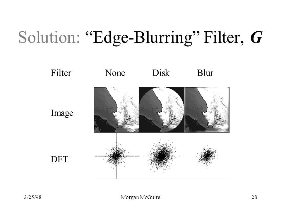 3/25/98Morgan McGuire28 Solution: Edge-Blurring Filter, G Image None DFT DiskBlurFilter