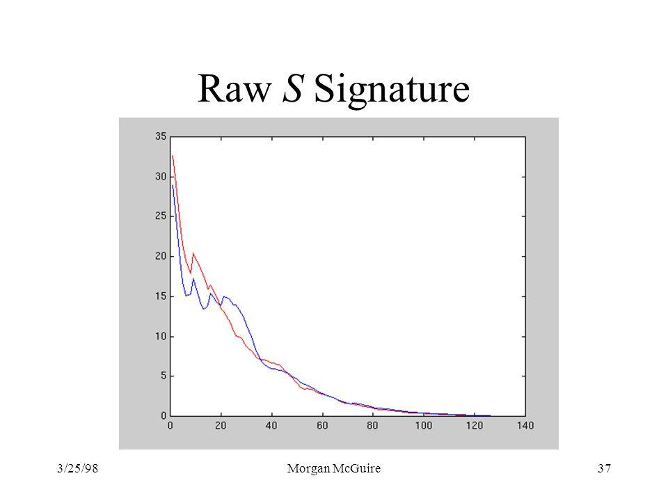 3/25/98Morgan McGuire37 Raw S Signature