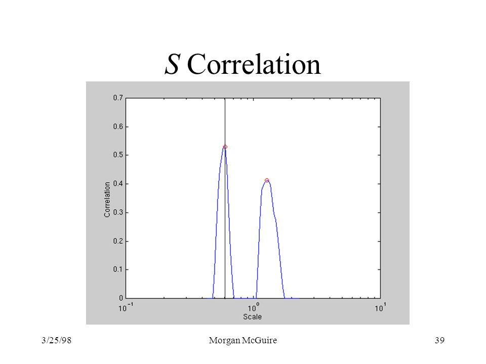 3/25/98Morgan McGuire39 S Correlation