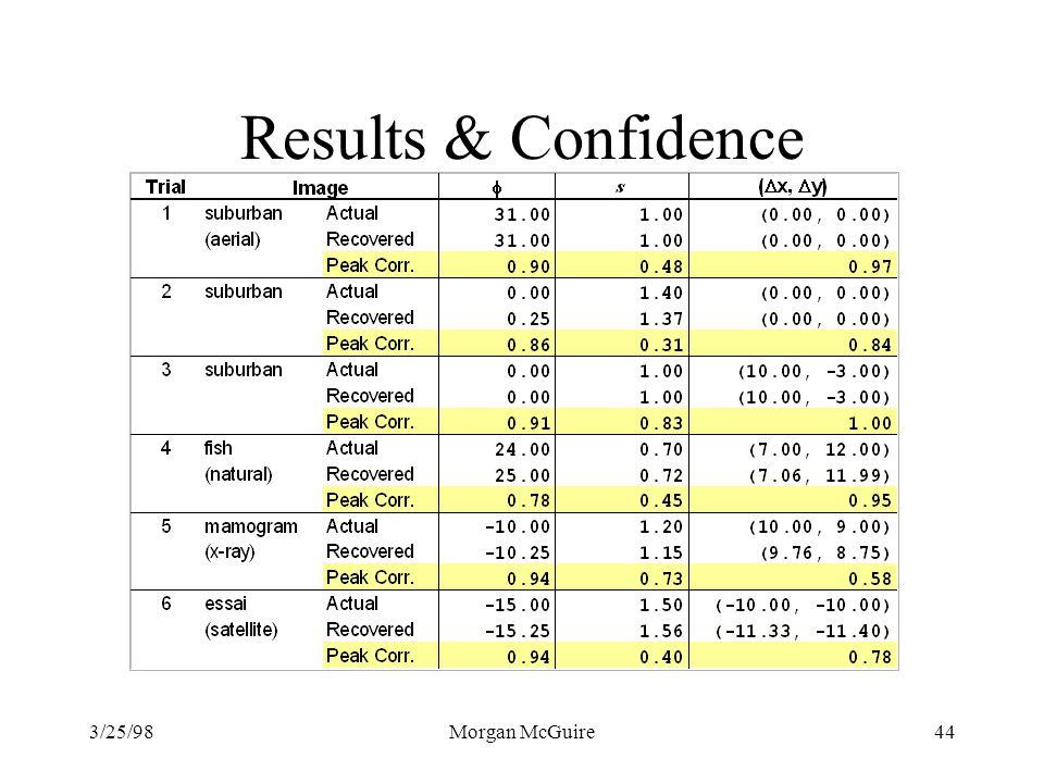 3/25/98Morgan McGuire44 Results & Confidence