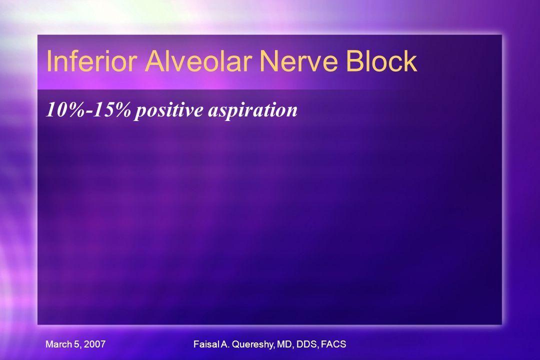 March 5, 2007Faisal A. Quereshy, MD, DDS, FACS Inferior Alveolar Nerve Block 10%-15% positive aspiration