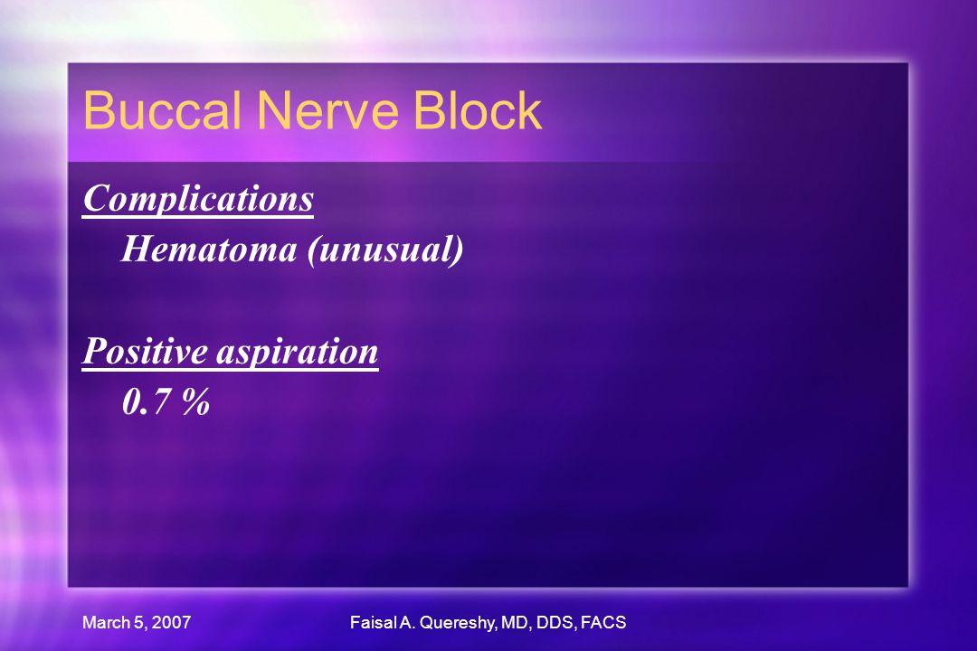 March 5, 2007Faisal A. Quereshy, MD, DDS, FACS Buccal Nerve Block Complications Hematoma (unusual) Positive aspiration 0.7 % Complications Hematoma (u