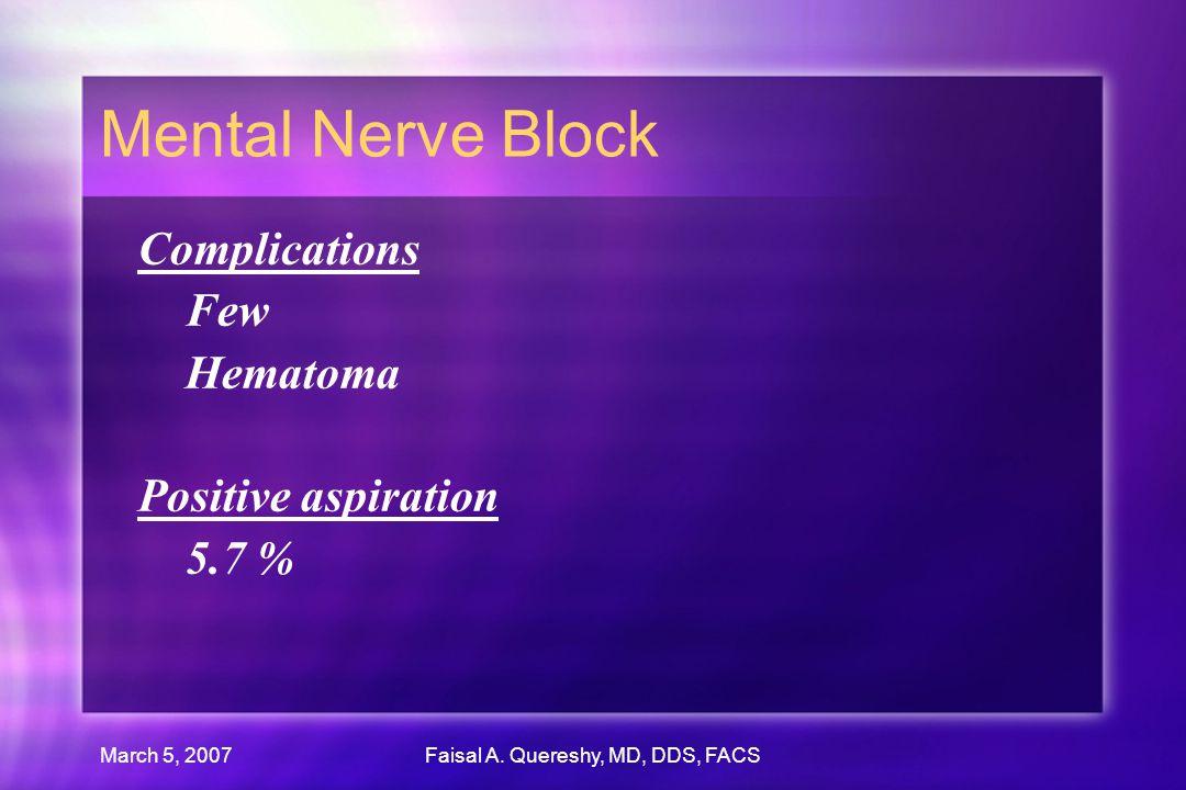 March 5, 2007Faisal A. Quereshy, MD, DDS, FACS Mental Nerve Block Complications Few Hematoma Positive aspiration 5.7 % Complications Few Hematoma Posi