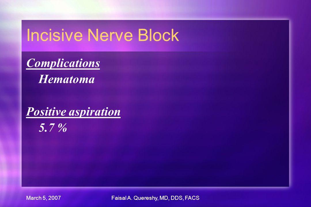 March 5, 2007Faisal A. Quereshy, MD, DDS, FACS Incisive Nerve Block Complications Hematoma Positive aspiration 5.7 % Complications Hematoma Positive a