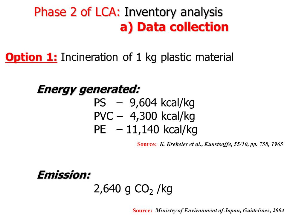 Option 1: Option 1: Incineration of 1 kg plastic material Energy generated: PS – 9,604 kcal/kg PVC – 4,300 kcal/kg PE – 11,140 kcal/kg Emission: 2,640 g CO 2 /kg Source: K.