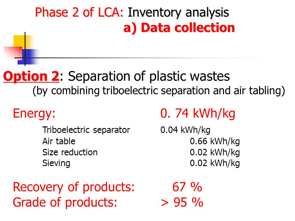 Option 2 Option 2: Separation of plastic wastes (by combining triboelectric separation and air tabling) Energy:0.