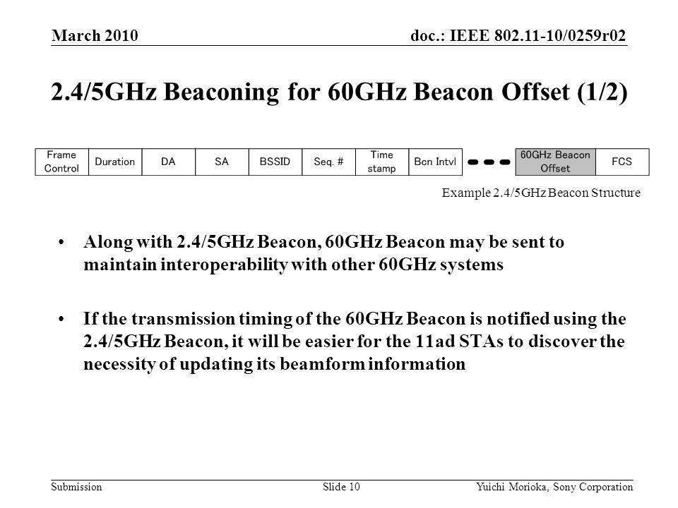 doc.: IEEE /0259r02 Submission Along with 2.4/5GHz Beacon, 60GHz Beacon may be sent to maintain interoperability with other 60GHz systems If the transmission timing of the 60GHz Beacon is notified using the 2.4/5GHz Beacon, it will be easier for the 11ad STAs to discover the necessity of updating its beamform information 2.4/5GHz Beaconing for 60GHz Beacon Offset (1/2) March 2010 Yuichi Morioka, Sony CorporationSlide 10 Example 2.4/5GHz Beacon Structure