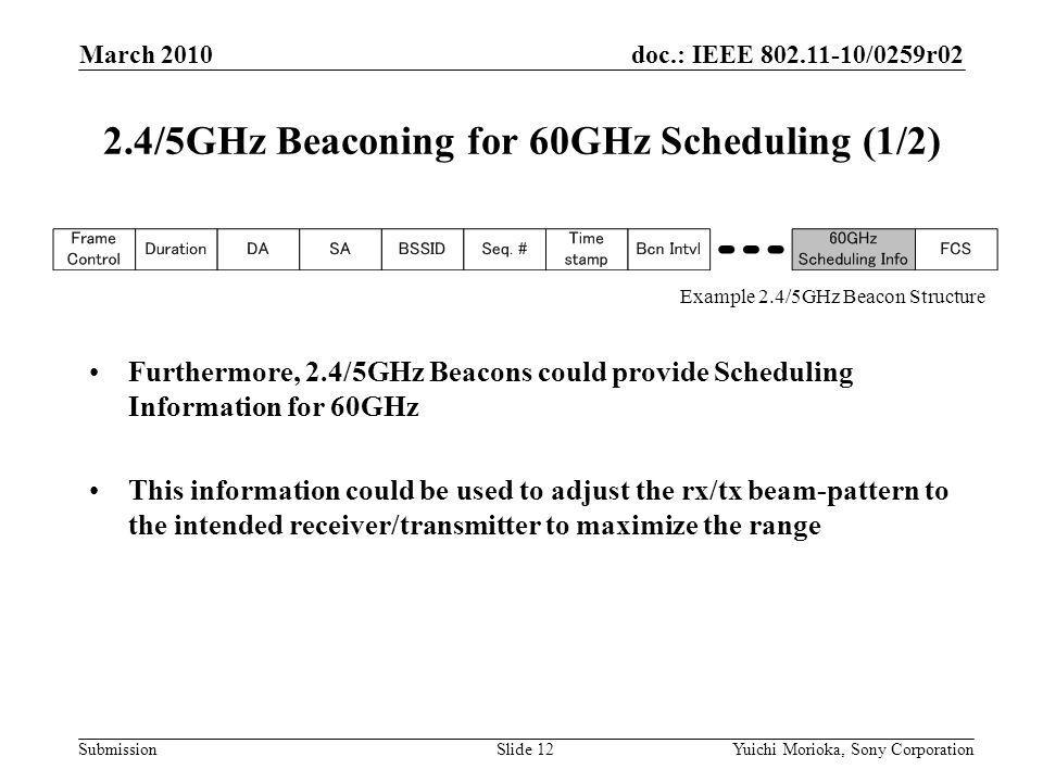 doc.: IEEE /0259r02 Submission Furthermore, 2.4/5GHz Beacons could provide Scheduling Information for 60GHz This information could be used to adjust the rx/tx beam-pattern to the intended receiver/transmitter to maximize the range 2.4/5GHz Beaconing for 60GHz Scheduling (1/2) March 2010 Yuichi Morioka, Sony CorporationSlide 12 Example 2.4/5GHz Beacon Structure