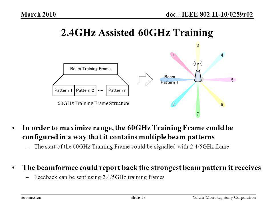 doc.: IEEE /0259r02 Submission In order to maximize range, the 60GHz Training Frame could be configured in a way that it contains multiple beam patterns –The start of the 60GHz Training Frame could be signalled with 2.4/5GHz frame The beamformee could report back the strongest beam pattern it receives –Feedback can be sent using 2.4/5GHz training frames 2.4GHz Assisted 60GHz Training March 2010 Yuichi Morioka, Sony CorporationSlide 17 60GHz Training Frame Structure