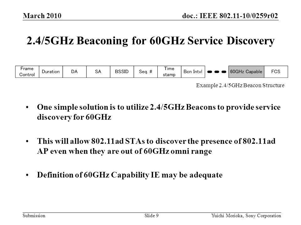 doc.: IEEE /0259r02 Submission One simple solution is to utilize 2.4/5GHz Beacons to provide service discovery for 60GHz This will allow ad STAs to discover the presence of ad AP even when they are out of 60GHz omni range Definition of 60GHz Capability IE may be adequate 2.4/5GHz Beaconing for 60GHz Service Discovery March 2010 Yuichi Morioka, Sony CorporationSlide 9 Example 2.4/5GHz Beacon Structure