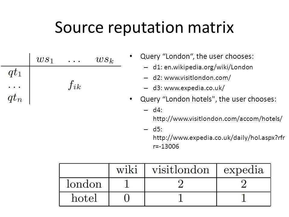 Source reputation matrix Query London, the user chooses: – d1: en.wikipedia.org/wiki/London – d2: www.visitlondon.com/ – d3: www.expedia.co.uk/ Query London hotels , the user chooses: – d4: http://www.visitlondon.com/accom/hotels/ – d5: http://www.expedia.co.uk/daily/hol.aspx rfr r=-13006
