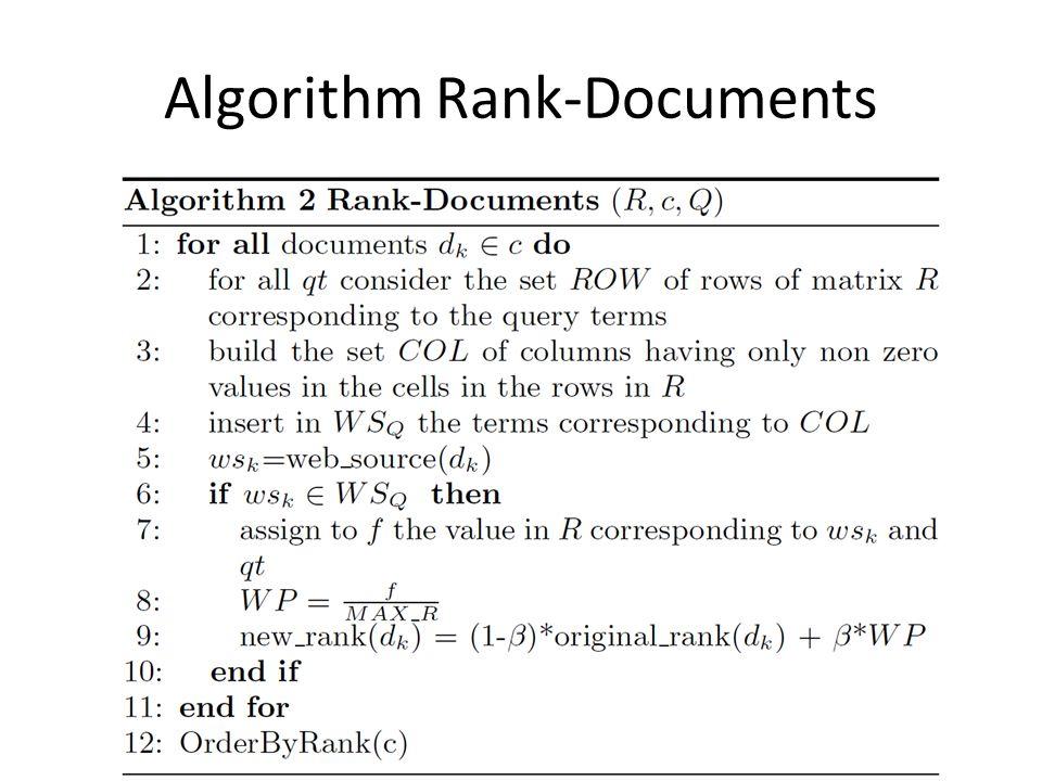 Algorithm Rank-Documents