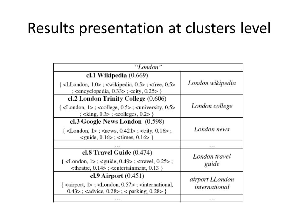 Results presentation at clusters level