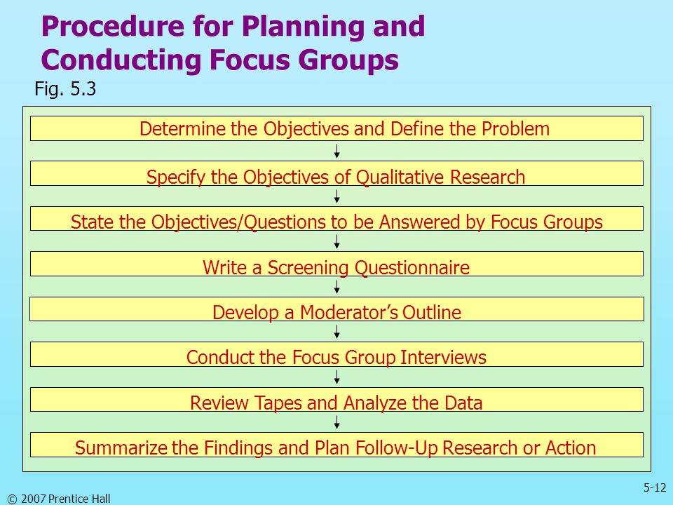 5-12 © 2007 Prentice Hall Procedure for Planning and Conducting Focus Groups Fig. 5.3 Determine the Objectives and Define the Problem Specify the Obje