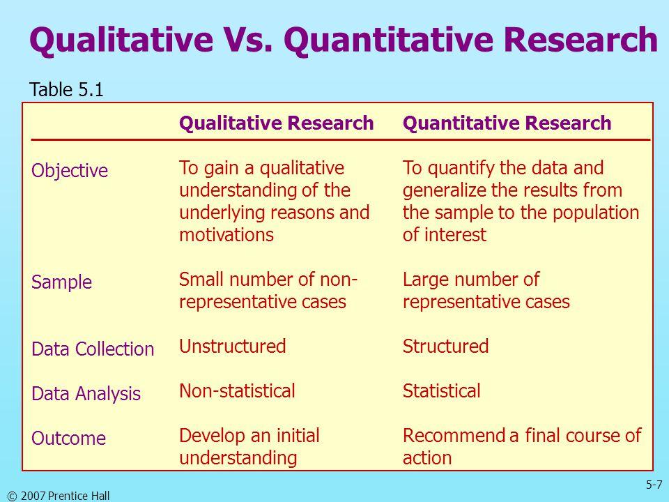 5-7 © 2007 Prentice Hall Qualitative Vs. Quantitative Research Qualitative Research To gain a qualitative understanding of the underlying reasons and