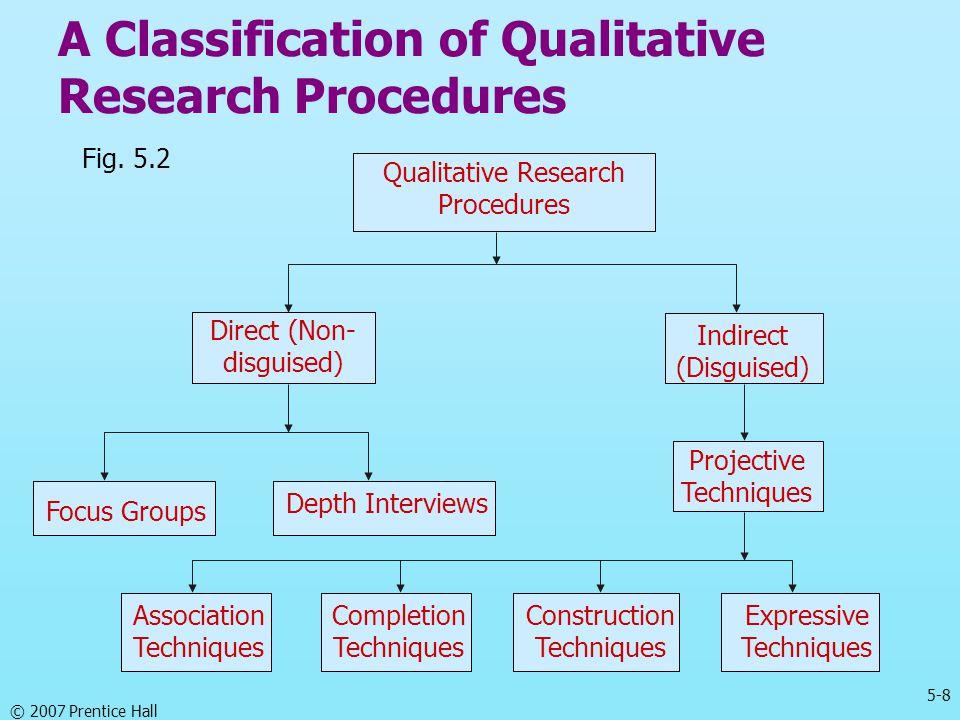 5-8 © 2007 Prentice Hall A Classification of Qualitative Research Procedures Association Techniques Completion Techniques Construction Techniques Expr