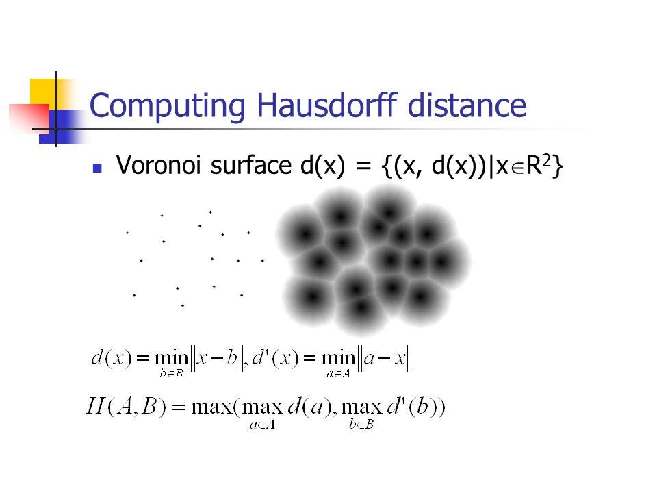 Computing Hausdorff distance Voronoi surface d(x) = {(x, d(x))|x R 2 }