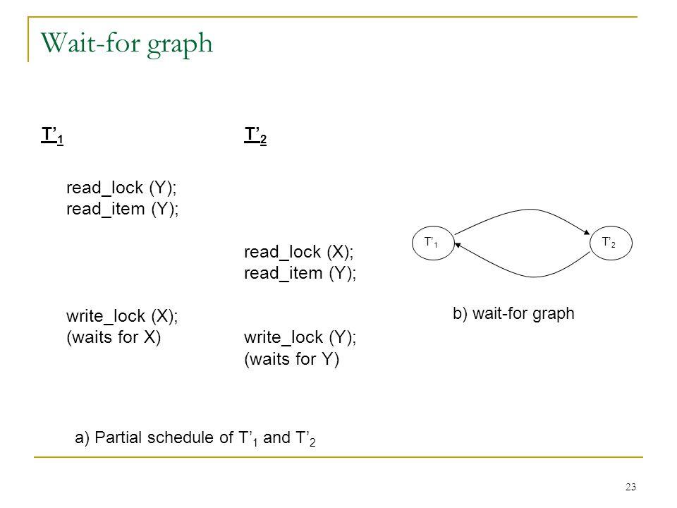 23 Wait-for graph T 1 T 2 read_lock (Y); read_item (Y); read_lock (X); read_item (Y); write_lock (X); (waits for X)write_lock (Y); (waits for Y) T1T1