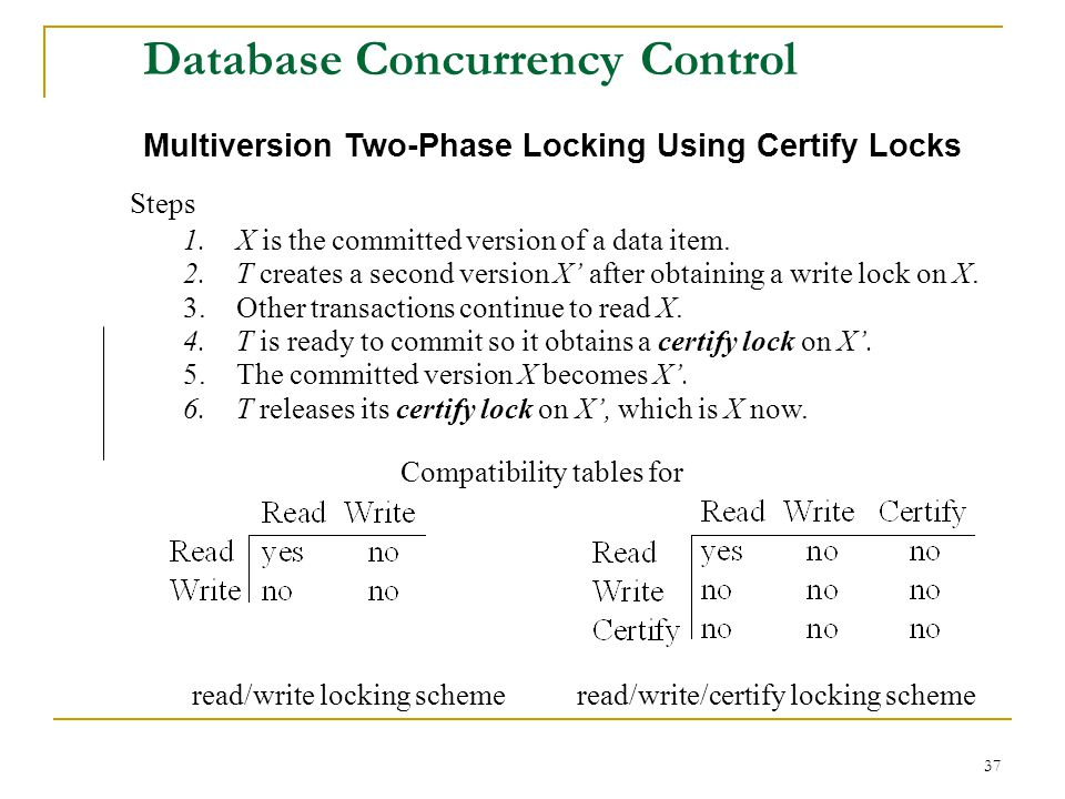 37 Database Concurrency Control Multiversion Two-Phase Locking Using Certify Locks Steps 1.X is the committed version of a data item. 2.T creates a se