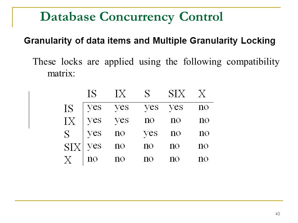 45 Database Concurrency Control Granularity of data items and Multiple Granularity Locking These locks are applied using the following compatibility m