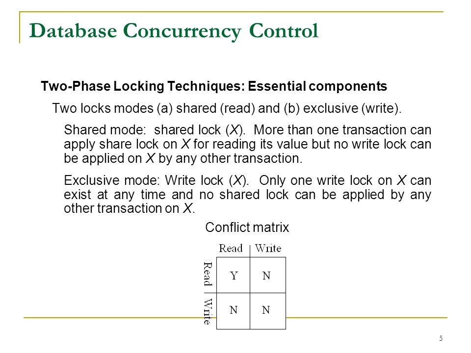 5 Database Concurrency Control Two-Phase Locking Techniques: Essential components Two locks modes (a) shared (read) and (b) exclusive (write).