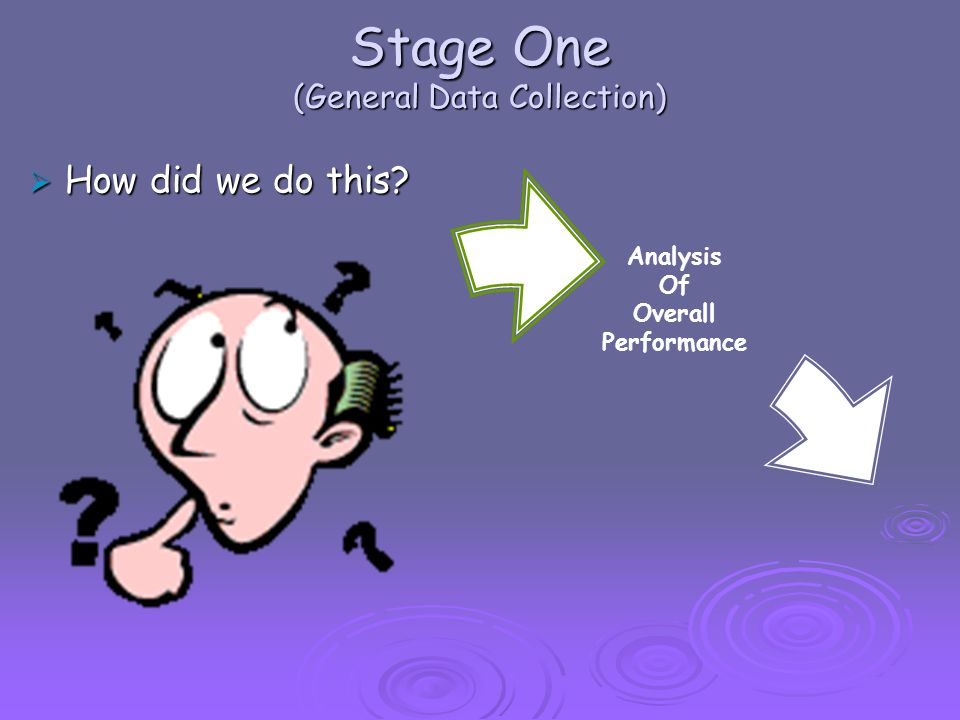 Stage One (General Data Collection) How did we do this? How did we do this? Analysis Of Overall Performance
