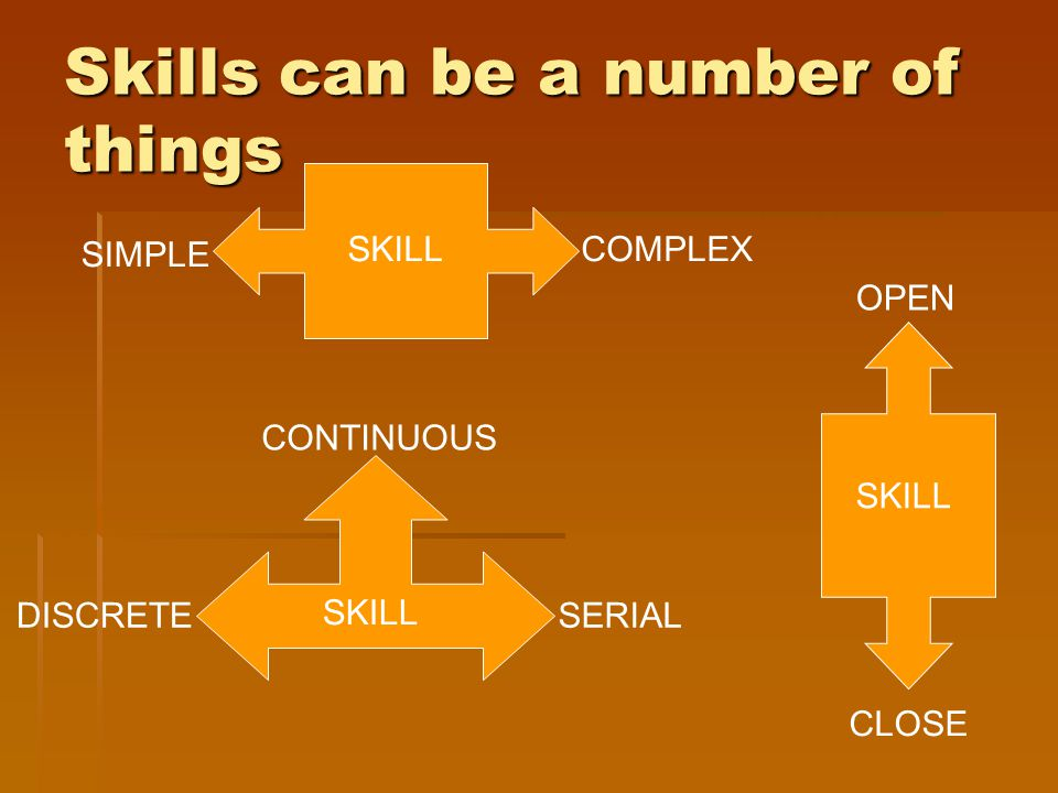 Skills can be a number of things COMPLEX SIMPLE SKILL CLOSE OPEN SKILL SERIALDISCRETE CONTINUOUS