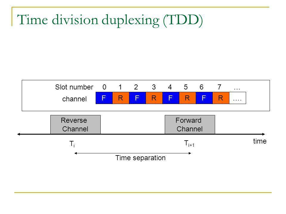 Capacity of CDMA Systems Uplink Single-cell System Model...............