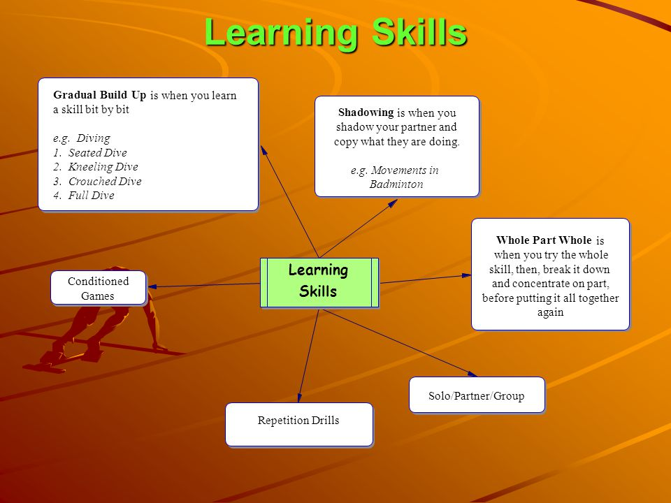 Learning Skills Learning Skills Gradual Build Up is when you learn a skill bit by bit e.g. Diving 1. Seated Dive 2. Kneeling Dive 3. Crouched Dive 4.