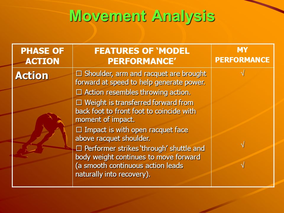Movement Analysis PHASE OF ACTION FEATURES OF MODEL PERFORMANCE MY PERFORMANCE Action • Shoulder, arm and racquet are brought forward at speed to help