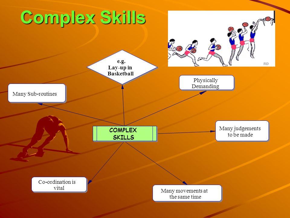 Gradual Build Up Gradual build up practice method can also be used in team activities.