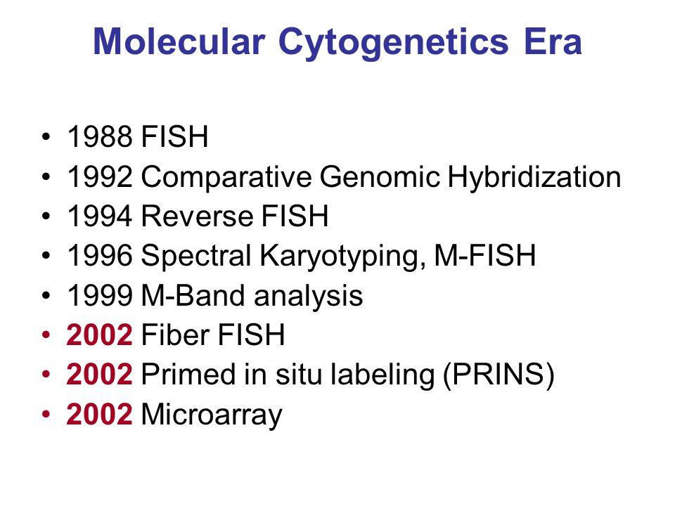 Molecular Cytogenetics Era 1988 FISH 1992 Comparative Genomic Hybridization 1994 Reverse FISH 1996 Spectral Karyotyping, M-FISH 1999 M-Band analysis 2