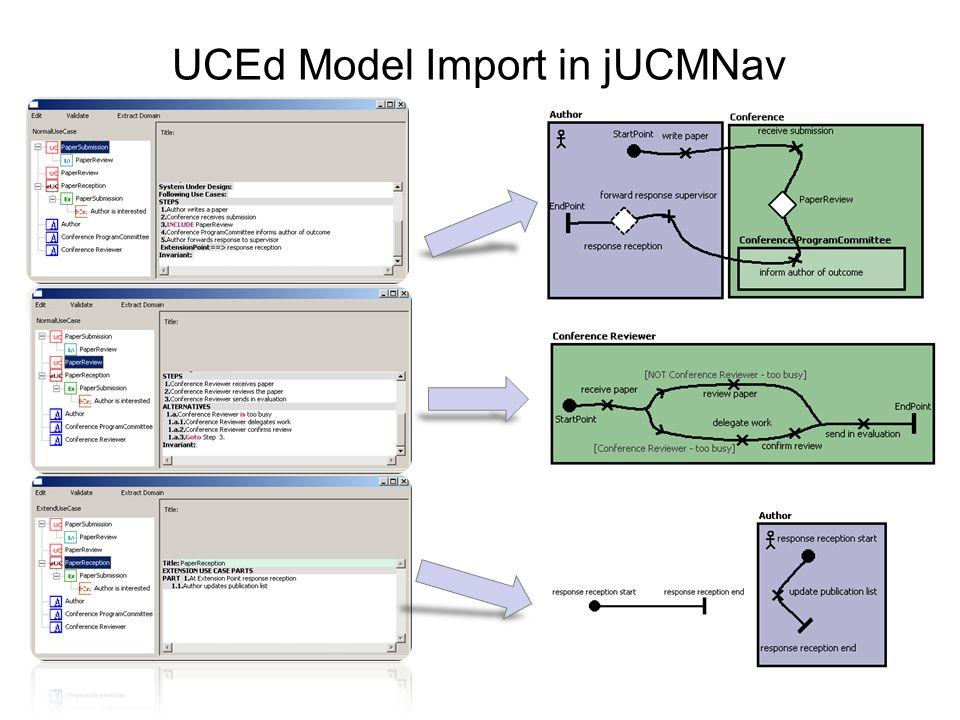 UCEd Model Import in jUCMNav